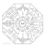 八陣図と握奇陣:黄帝の時代に使用された神話時代の陣形たち